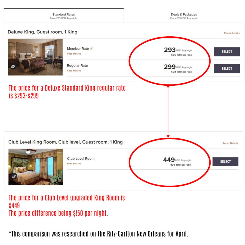 Ritz-Carlton Club Lounge Upgrade Price Comparison